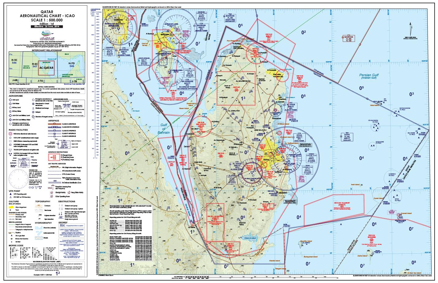 Available now qatar civil aviation authority aeronautical information service head of aeronautical information services pox 73 doha qatar gumiabroncs Choice Image